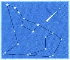 """Созвездие 7-ми звезд """"Большая медведица"""""""