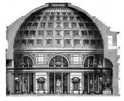 Разрез купола римского Пантеона